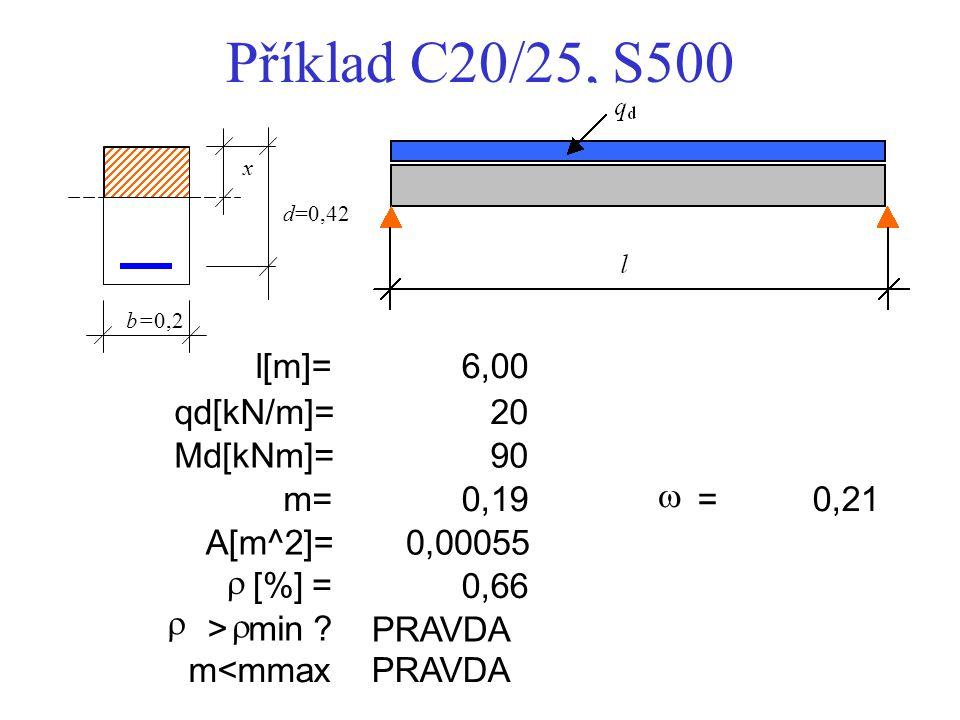 Příklad C20/25, S500 l[m]= 6,00 qd[kN/m]= 20 Md[kNm]= 90 m= 0,19 w =